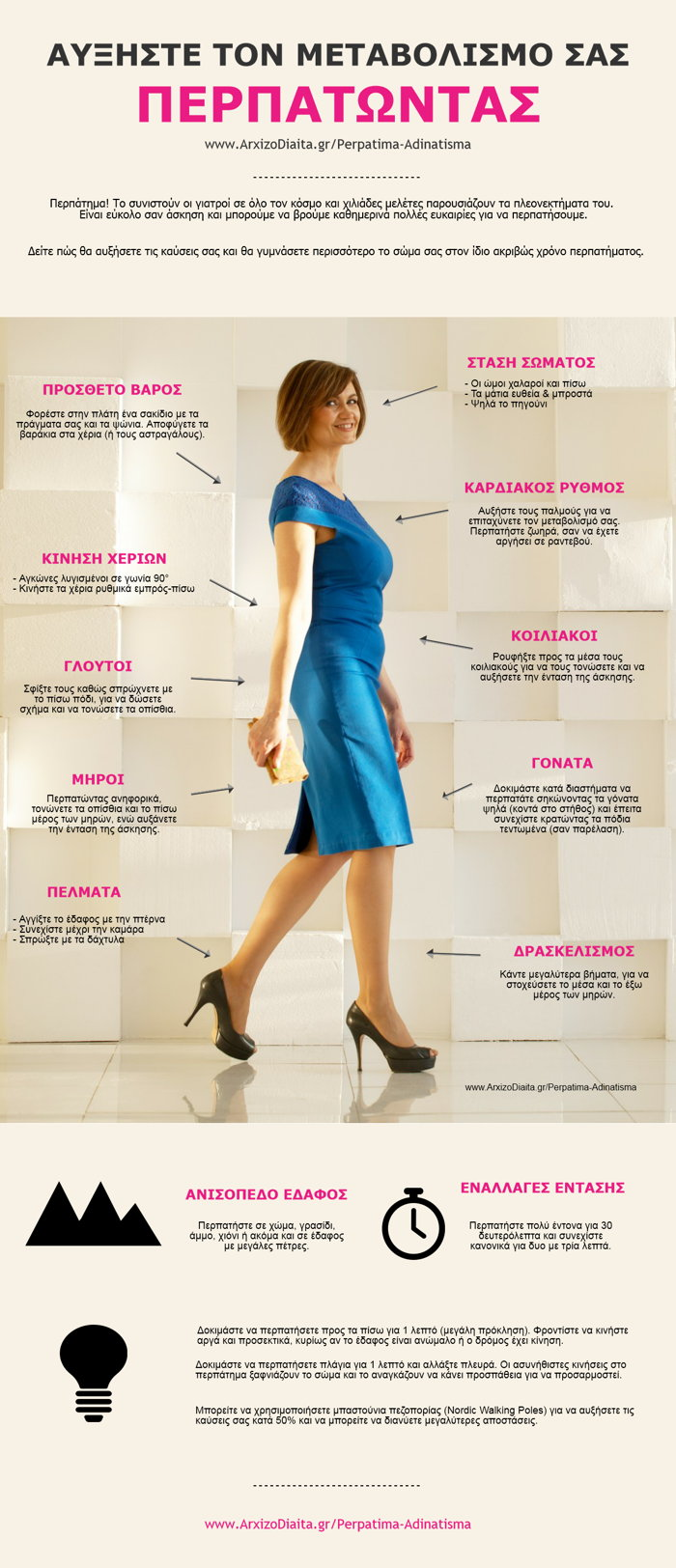 Περπάτημα Infographic Μικρή Εικόνα